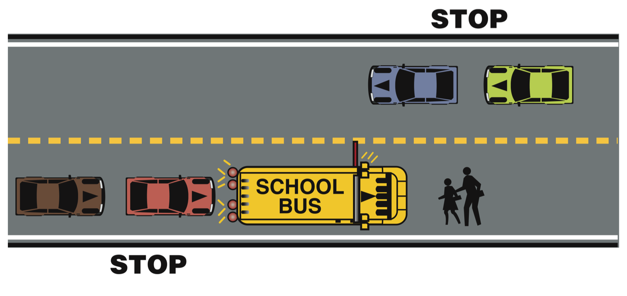 Nebraska Department of Roads: When to Stop for Buses